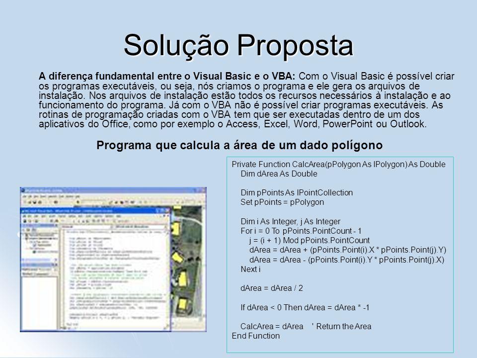 Solução Proposta Programa que calcula a área de um dado polígono