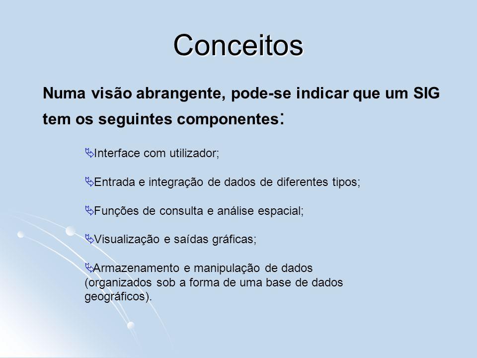 Conceitos Numa visão abrangente, pode-se indicar que um SIG tem os seguintes componentes: Interface com utilizador;