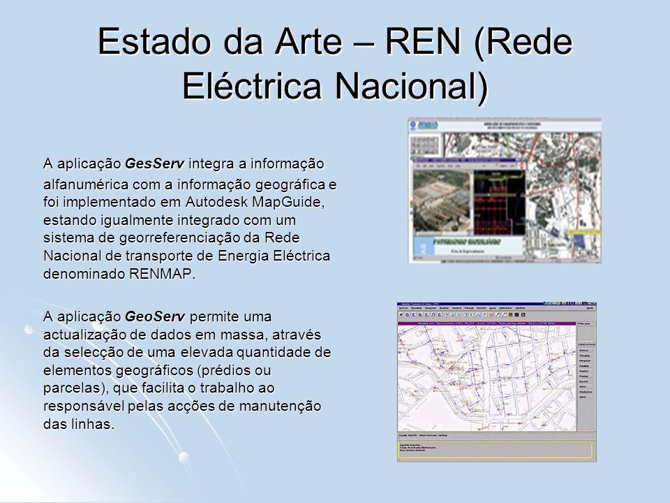 Estado da Arte – REN (Rede Eléctrica Nacional)