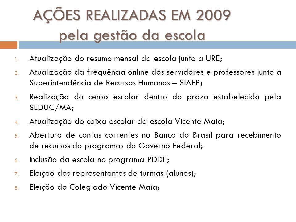 AÇÕES REALIZADAS EM 2009 pela gestão da escola