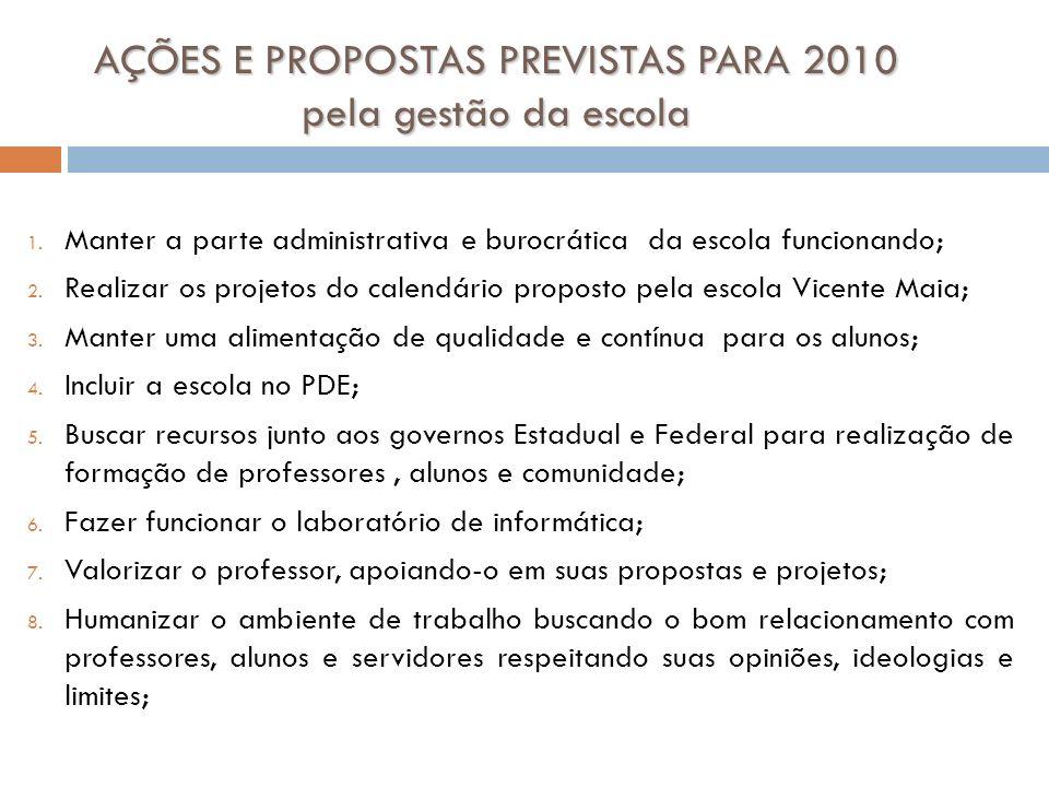 AÇÕES E PROPOSTAS PREVISTAS PARA 2010 pela gestão da escola