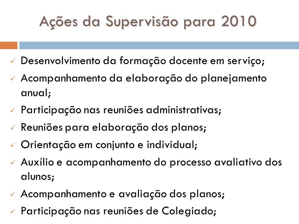 Ações da Supervisão para 2010