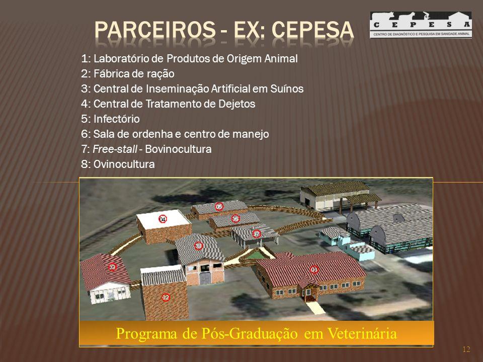 Programa de Pós-Graduação em Veterinária