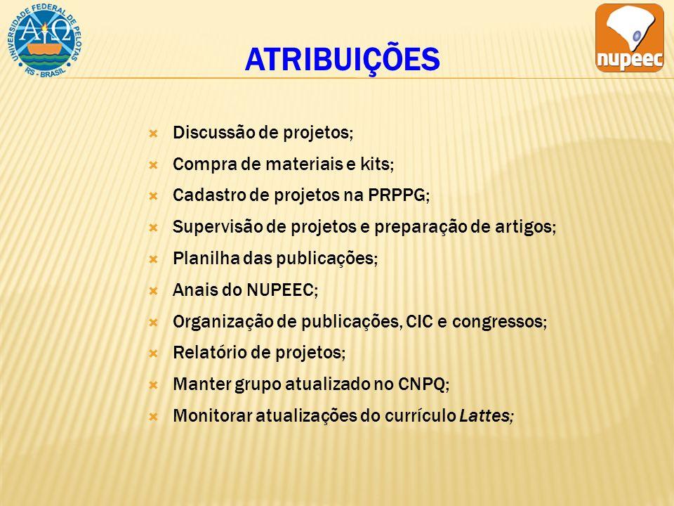 ATRIBUIÇÕES Discussão de projetos; Compra de materiais e kits;