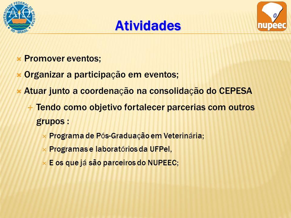 Atividades Promover eventos; Organizar a participação em eventos;