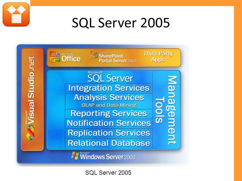 SQL Server 2005 SQL Server 2005