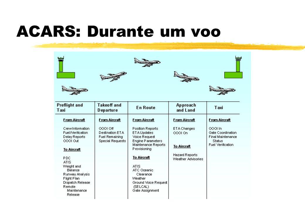 ACARS: Durante um voo
