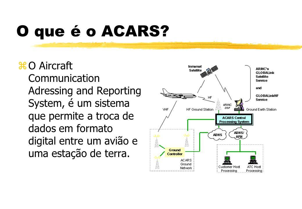 O que é o ACARS