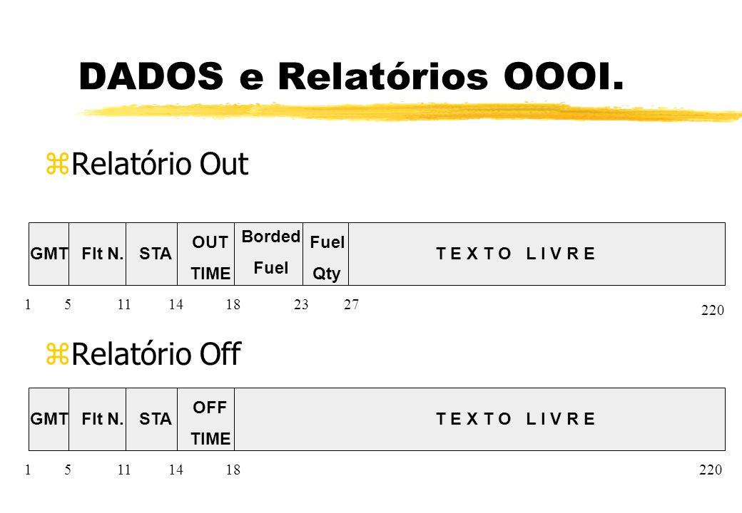 DADOS e Relatórios OOOI.