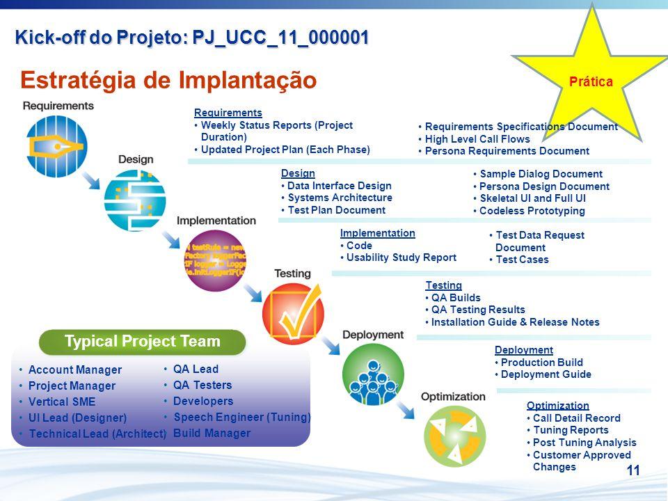 Kick-off do Projeto: PJ_UCC_11_000001