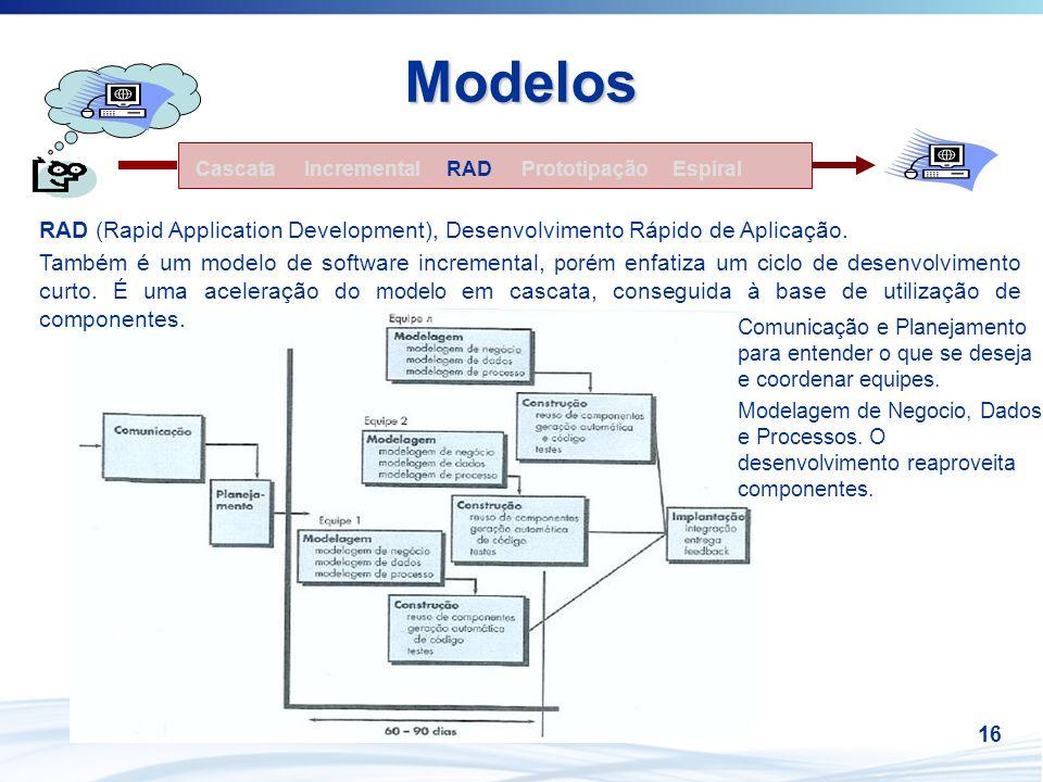Modelos Incremental. Cascata. RAD. Prototipação. Espiral. RAD (Rapid Application Development), Desenvolvimento Rápido de Aplicação.