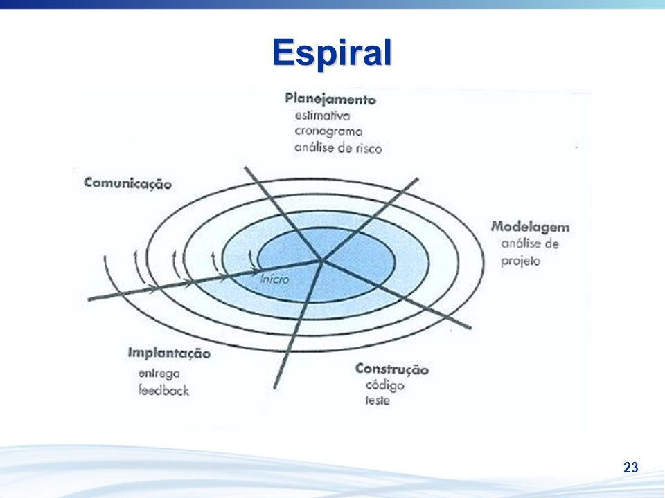 Espiral 23
