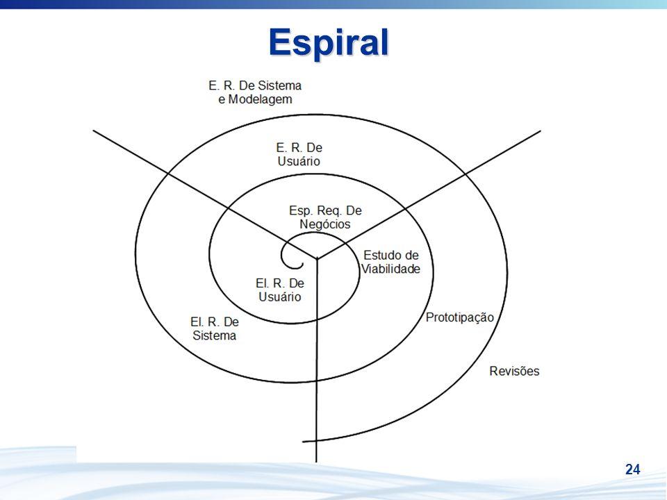 Espiral 24