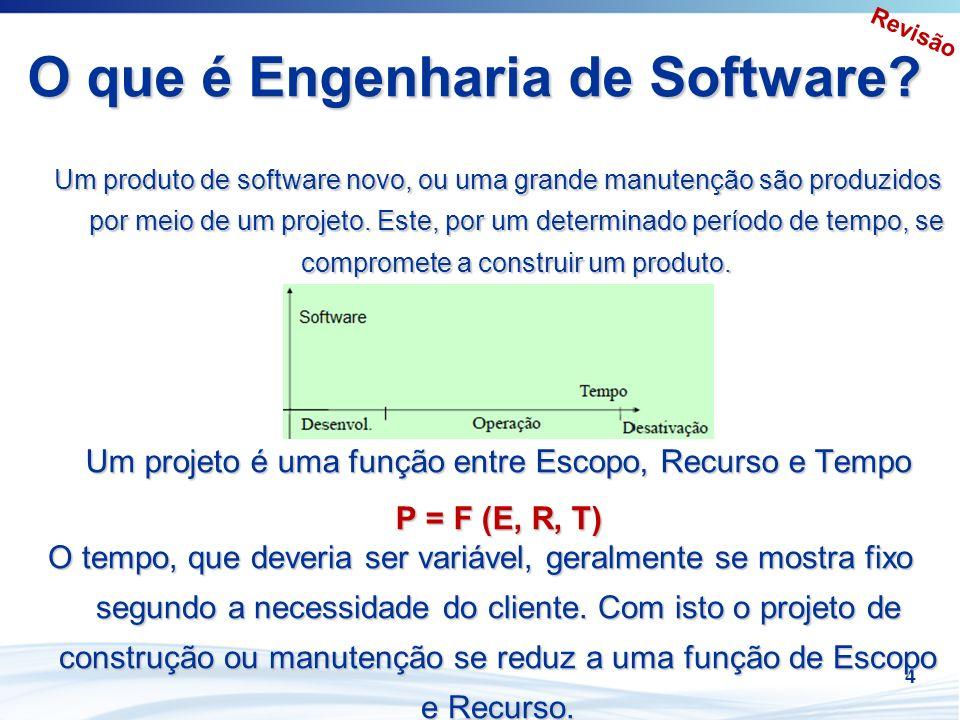 Um projeto é uma função entre Escopo, Recurso e Tempo