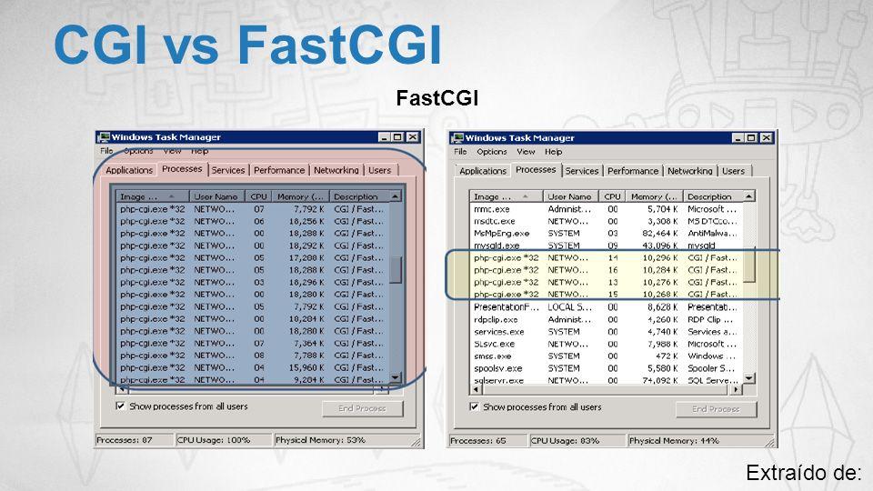 CGI vs FastCGI FastCGI Extraído de: http://ruslany.net