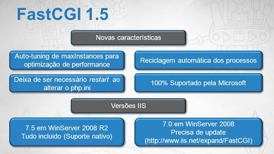 FastCGI 1.5 Novas características