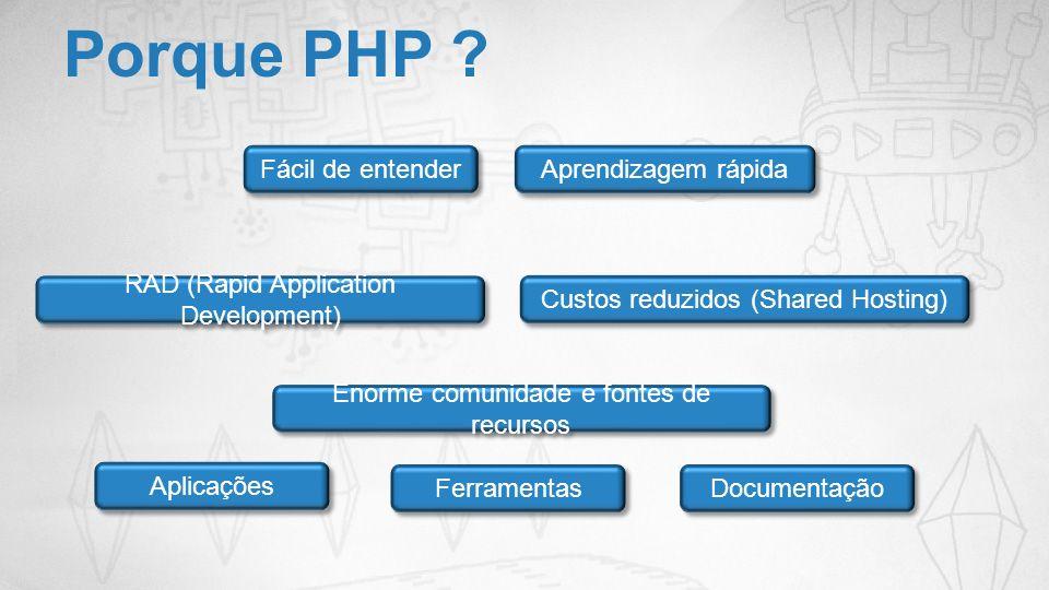 Porque PHP Fácil de entender Aprendizagem rápida
