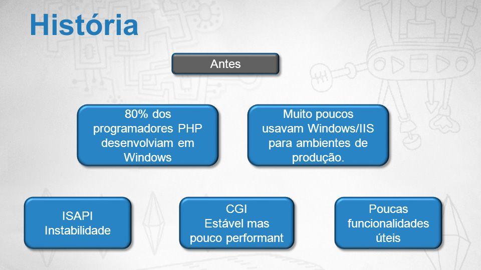 História Antes 80% dos programadores PHP desenvolviam em Windows