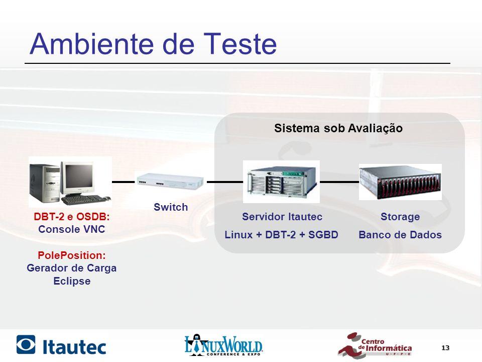 DBT-2 e OSDB: Console VNC PolePosition: Gerador de Carga
