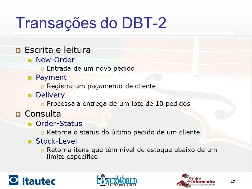Transações do DBT-2 Escrita e leitura Consulta New-Order Payment