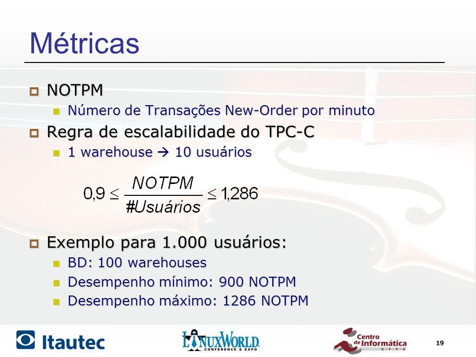 Métricas NOTPM Regra de escalabilidade do TPC-C