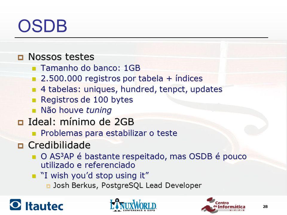 OSDB Nossos testes Ideal: mínimo de 2GB Credibilidade