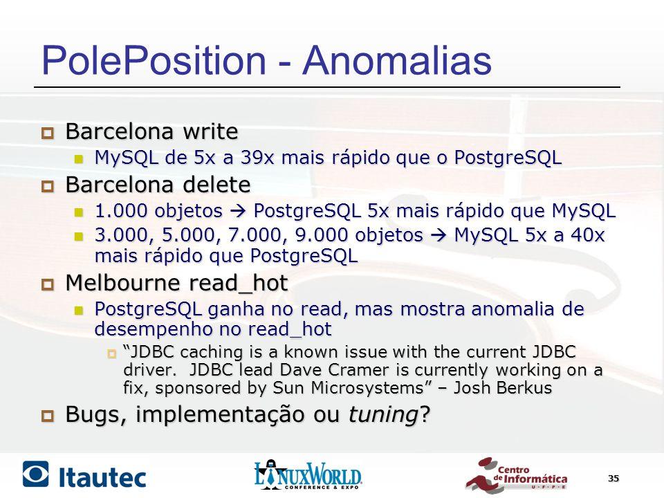 PolePosition - Anomalias