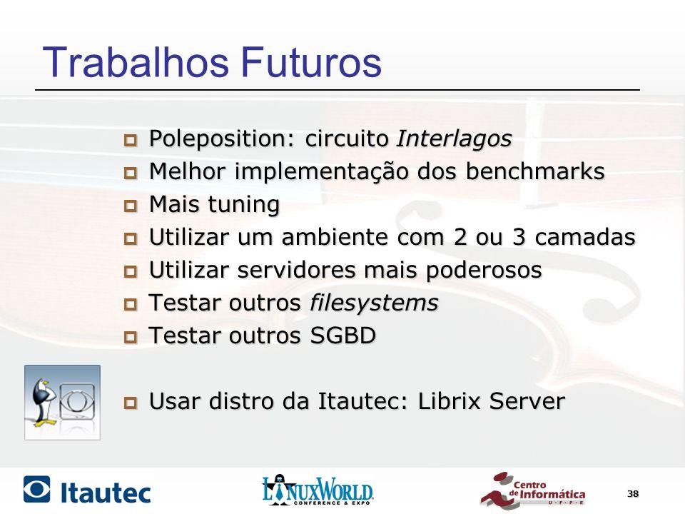Trabalhos Futuros Poleposition: circuito Interlagos