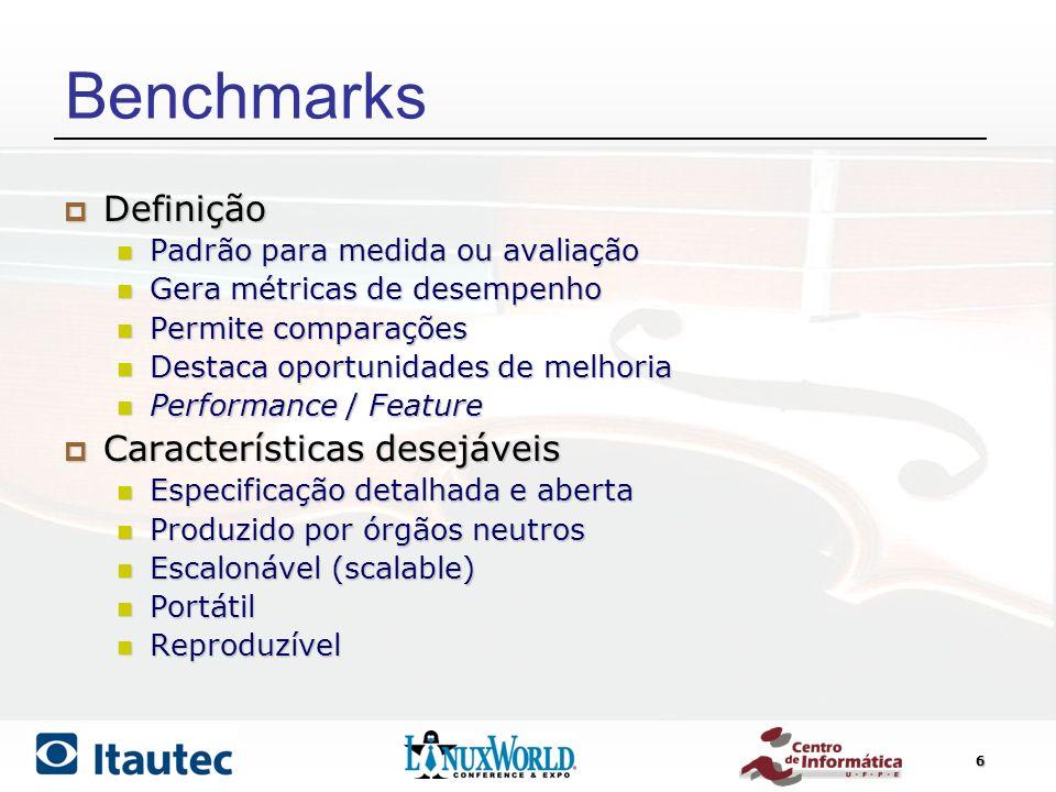 Benchmarks Definição Características desejáveis