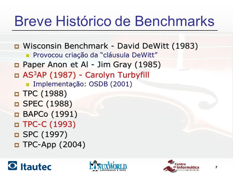 Breve Histórico de Benchmarks