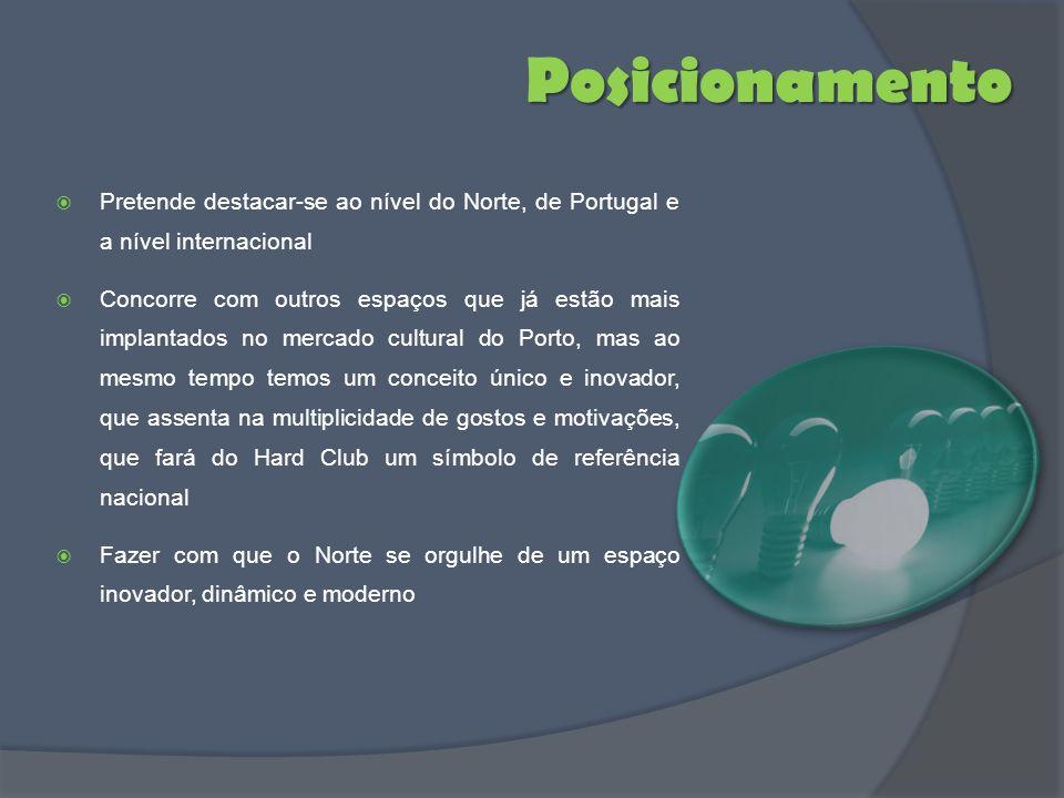 Posicionamento Pretende destacar-se ao nível do Norte, de Portugal e a nível internacional.