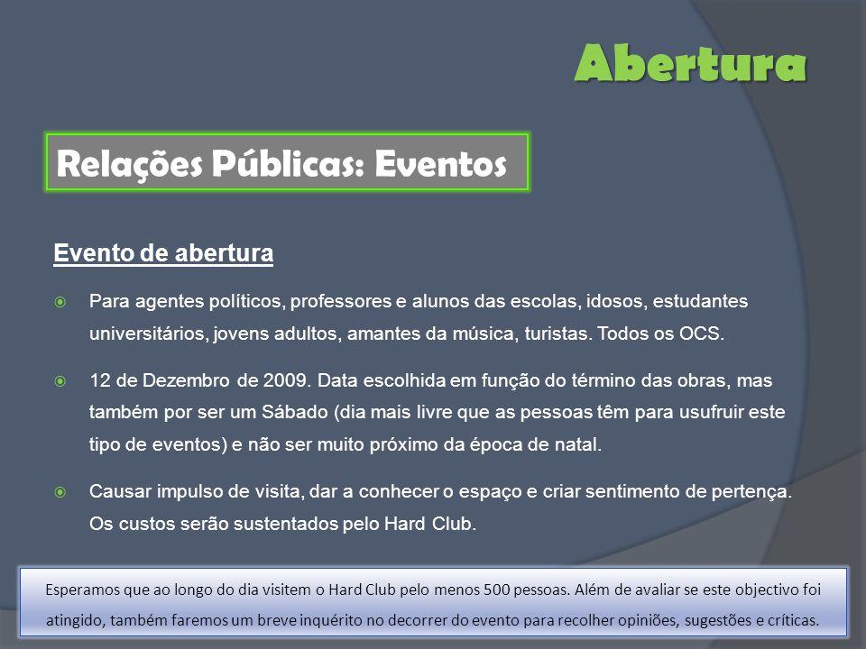 Abertura Relações Públicas: Eventos Evento de abertura