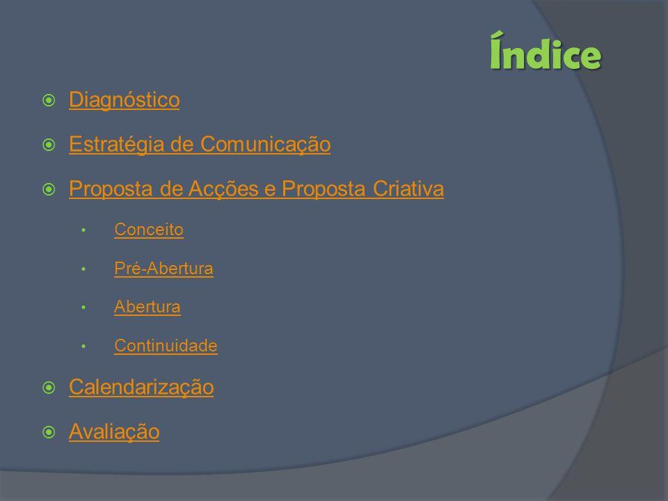 Índice Diagnóstico Estratégia de Comunicação