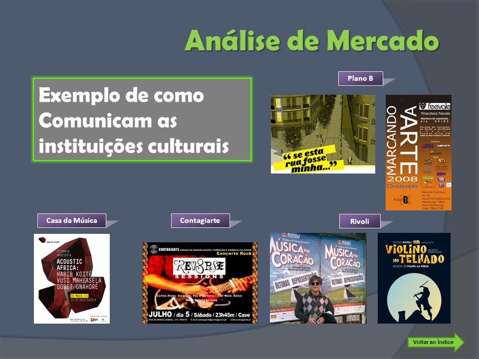 Análise de Mercado Exemplo de como Comunicam as instituições culturais
