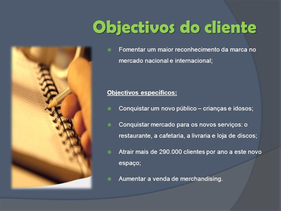 Objectivos do cliente Fomentar um maior reconhecimento da marca no mercado nacional e internacional;
