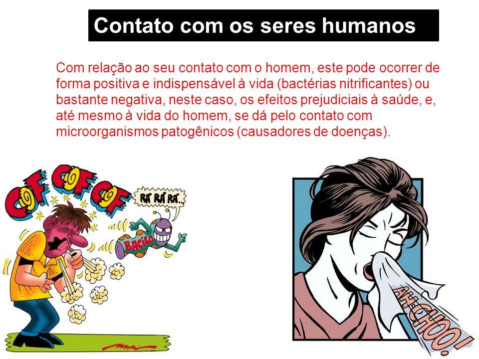 Contato com os seres humanos