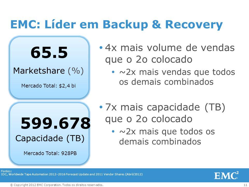 EMC: Líder em Backup & Recovery