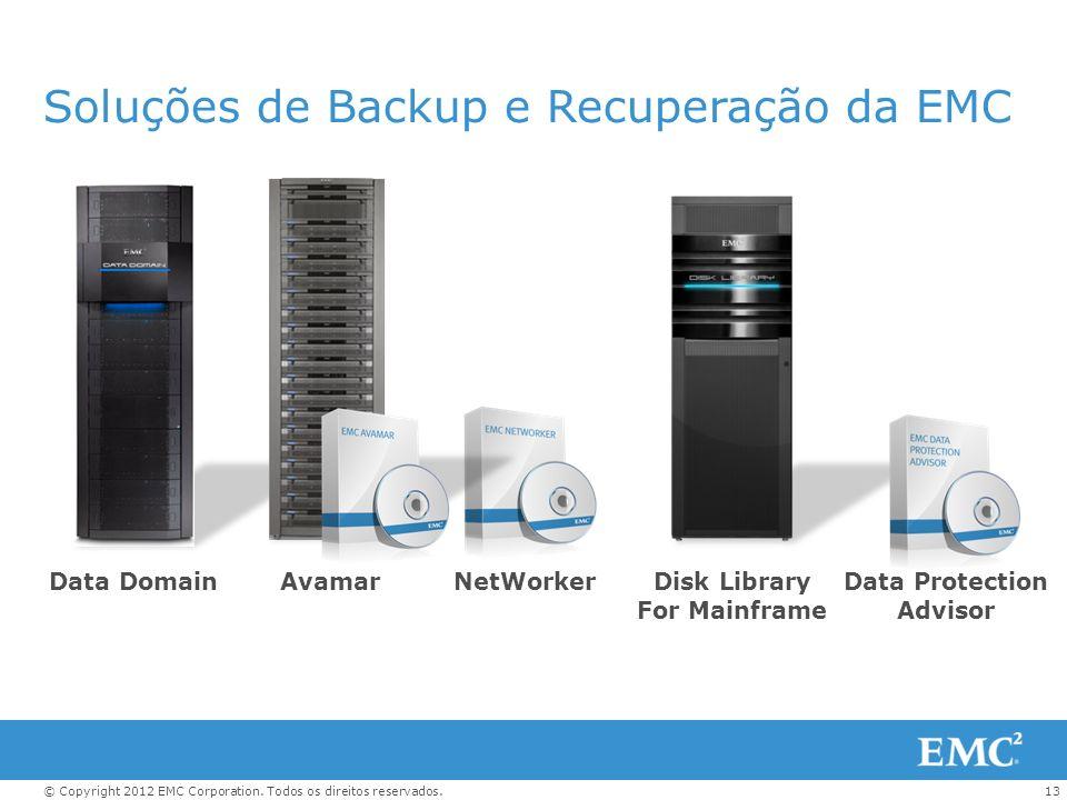 Soluções de Backup e Recuperação da EMC