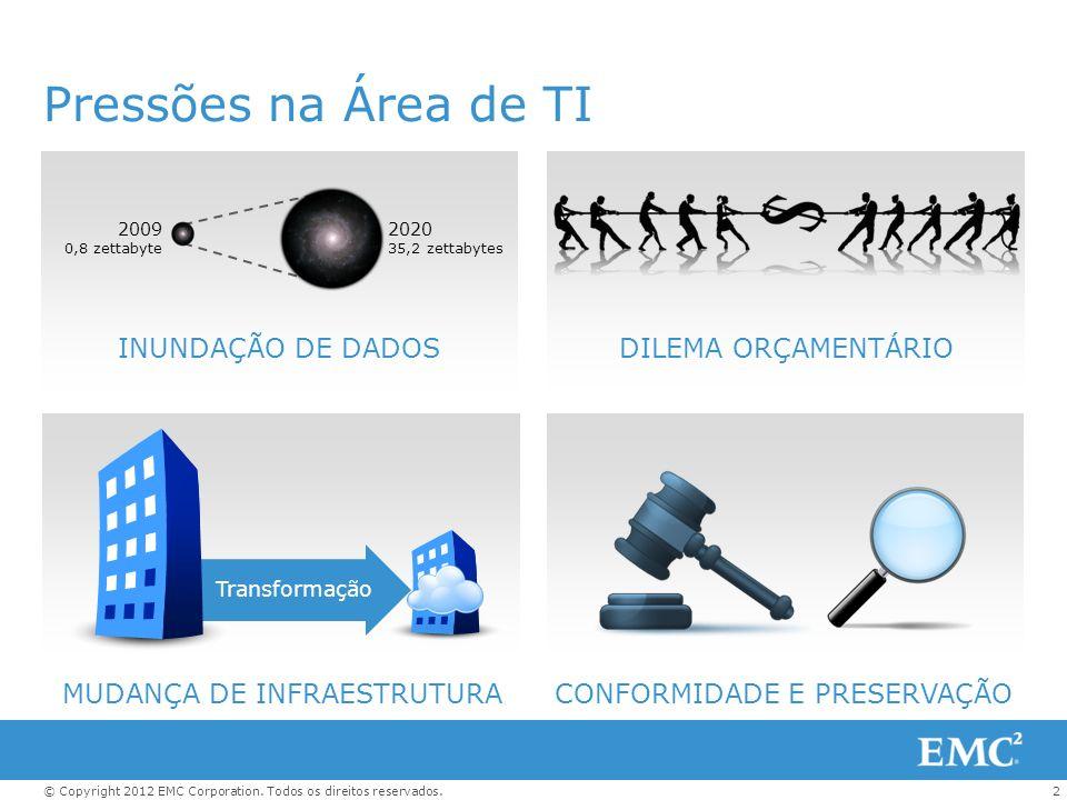 Pressões na Área de TI INUNDAÇÃO DE DADOS DILEMA ORÇAMENTÁRIO