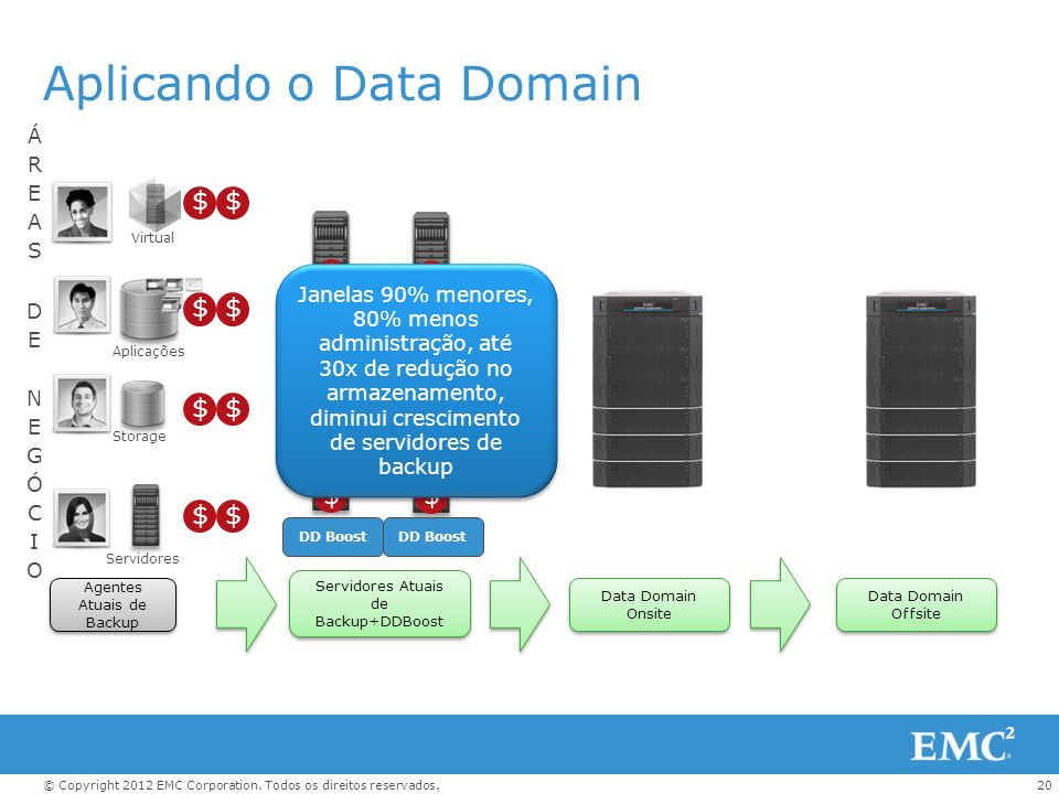 Aplicando o Data Domain