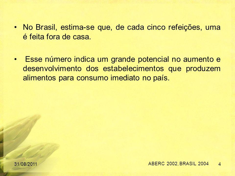 No Brasil, estima-se que, de cada cinco refeições, uma é feita fora de casa.
