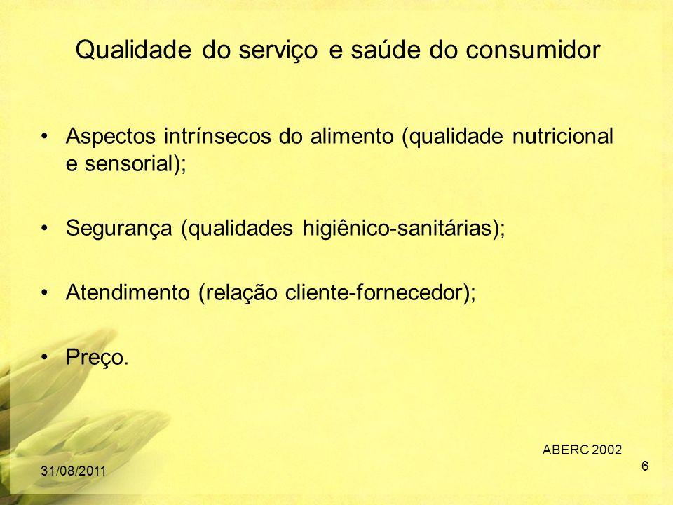 Qualidade do serviço e saúde do consumidor
