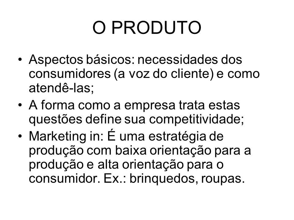 O PRODUTO Aspectos básicos: necessidades dos consumidores (a voz do cliente) e como atendê-las;