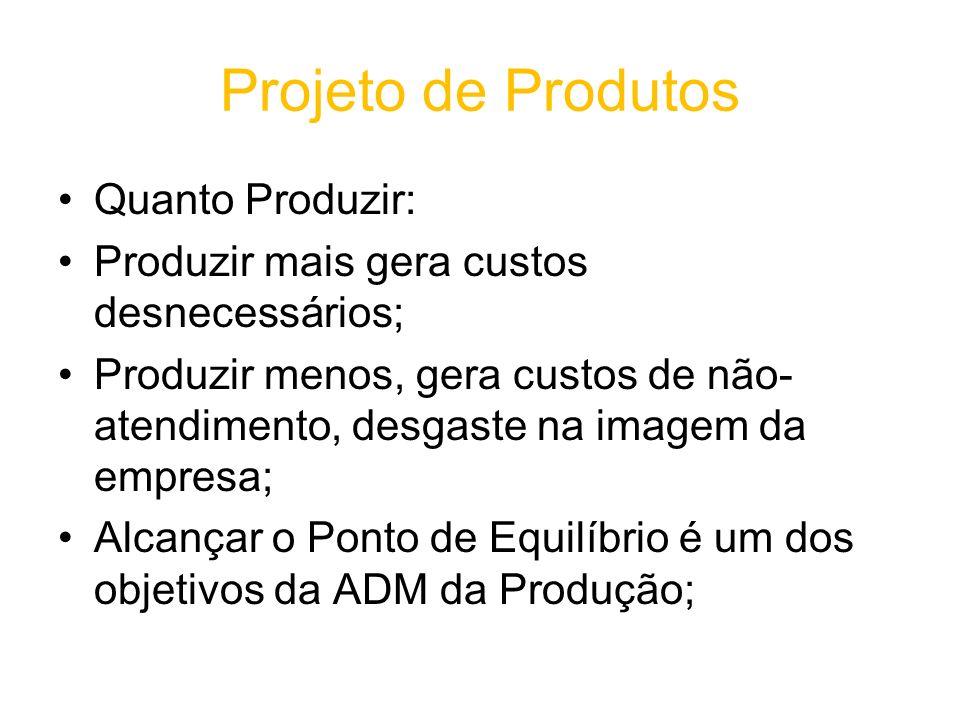 Projeto de Produtos Quanto Produzir: