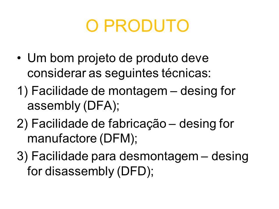 O PRODUTO Um bom projeto de produto deve considerar as seguintes técnicas: 1) Facilidade de montagem – desing for assembly (DFA);