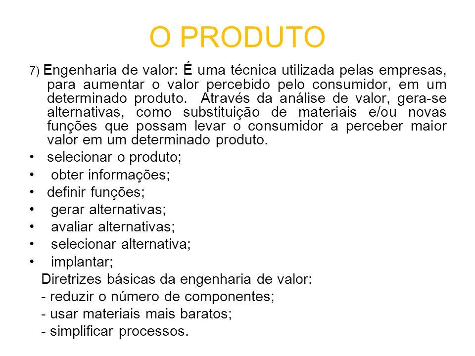 O PRODUTO selecionar o produto; obter informações; definir funções;