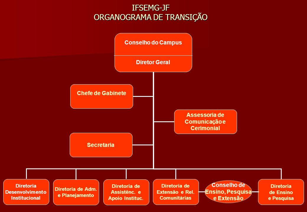 IFSEMG-JF ORGANOGRAMA DE TRANSIÇÃO