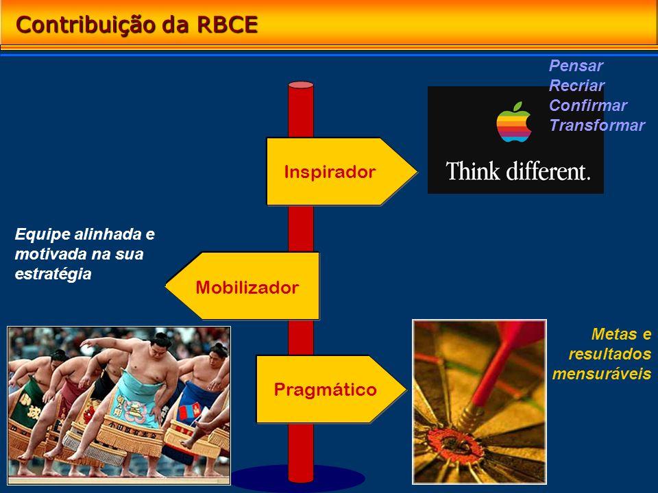 Contribuição da RBCE Inspirador Mobilizador Pragmático Pensar Recriar