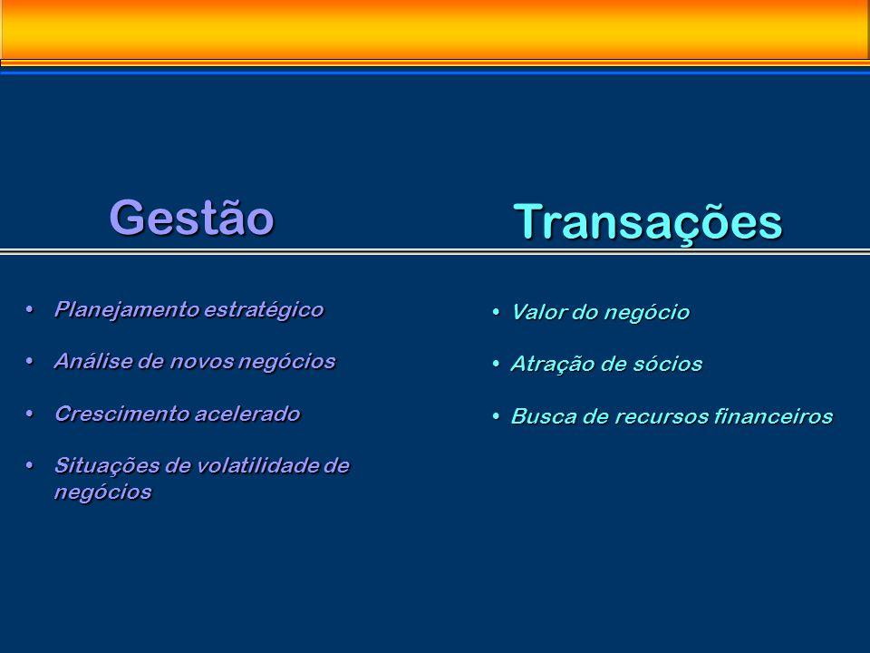 Gestão Transações Planejamento estratégico Valor do negócio