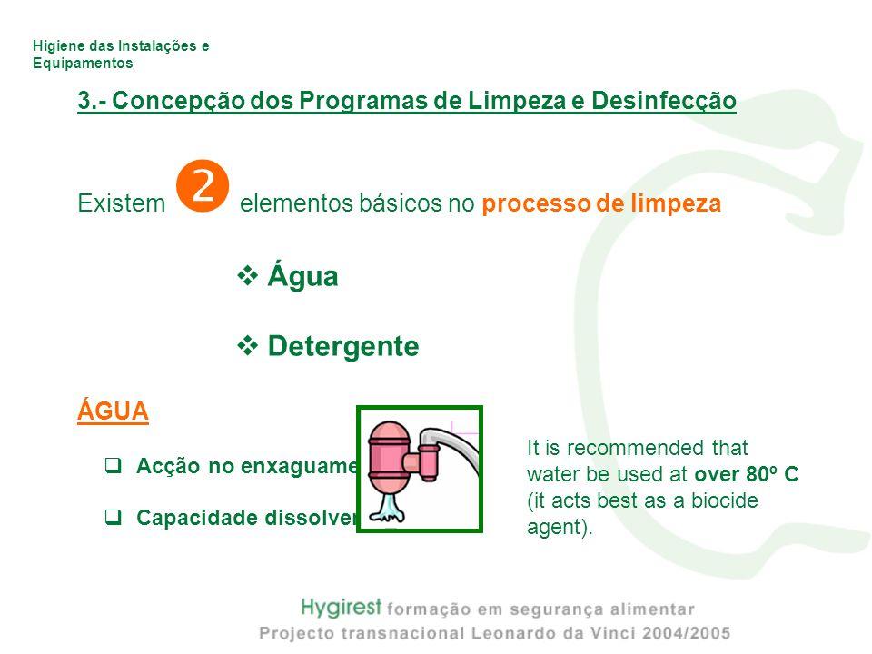 Água Detergente 3.- Concepção dos Programas de Limpeza e Desinfecção